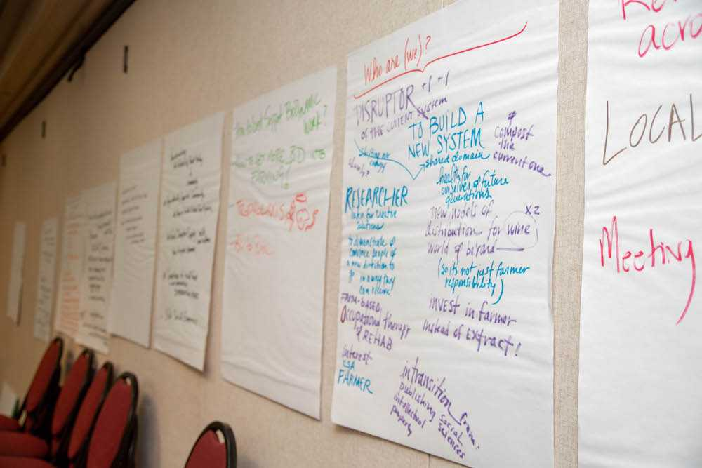 Reflections from Open Space sessions